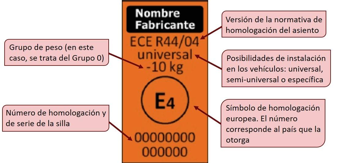 Etiqueta homologación ECE R44