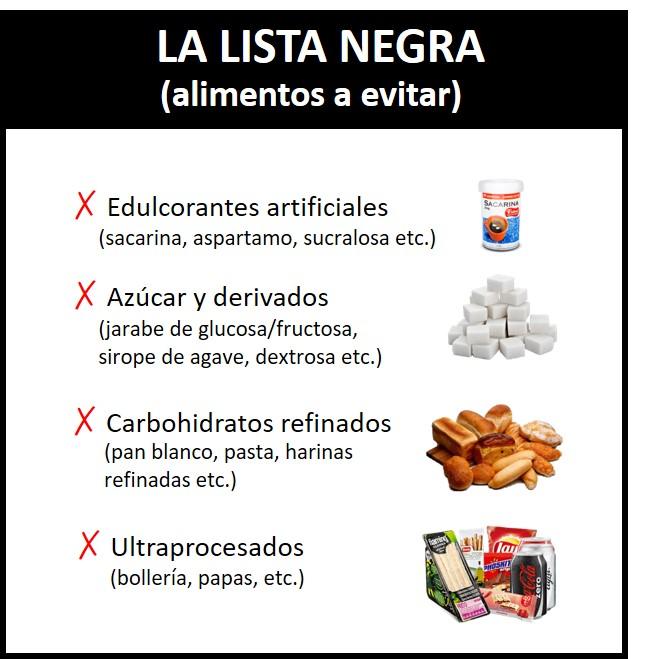 dieta de una diabetes gestacional
