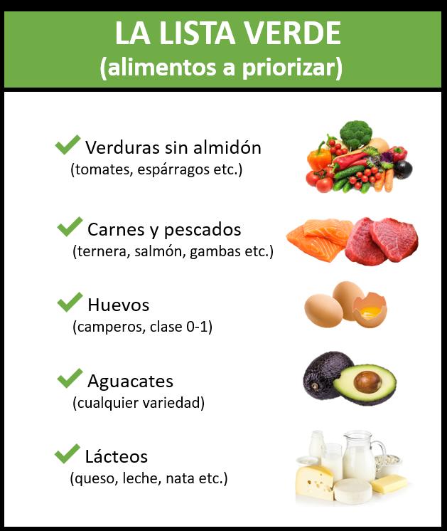 pautas de dieta para la diabetes gestacional
