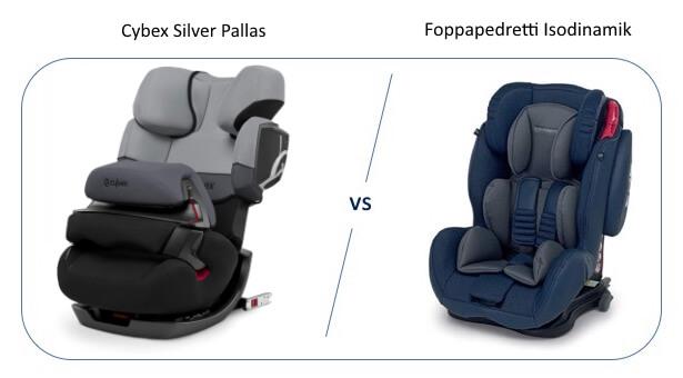 Cybex Pallas vs Foppapedretti