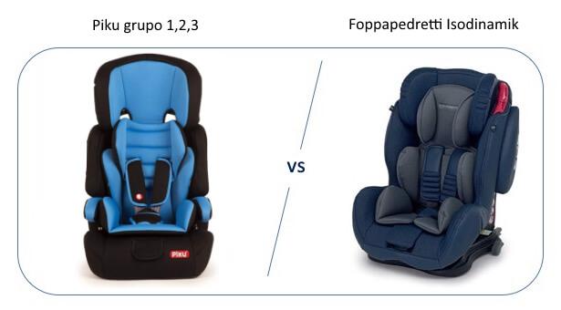 Piku vs Foppapedretti