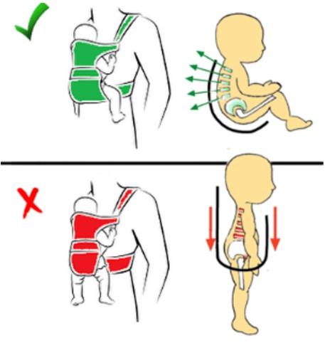 Postura correcta mochila ergonómica